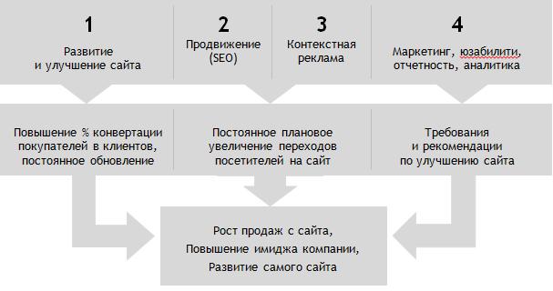 graf1.png